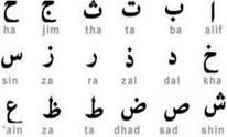 Oman Language